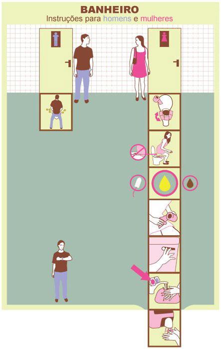 instrucoes-banheiro